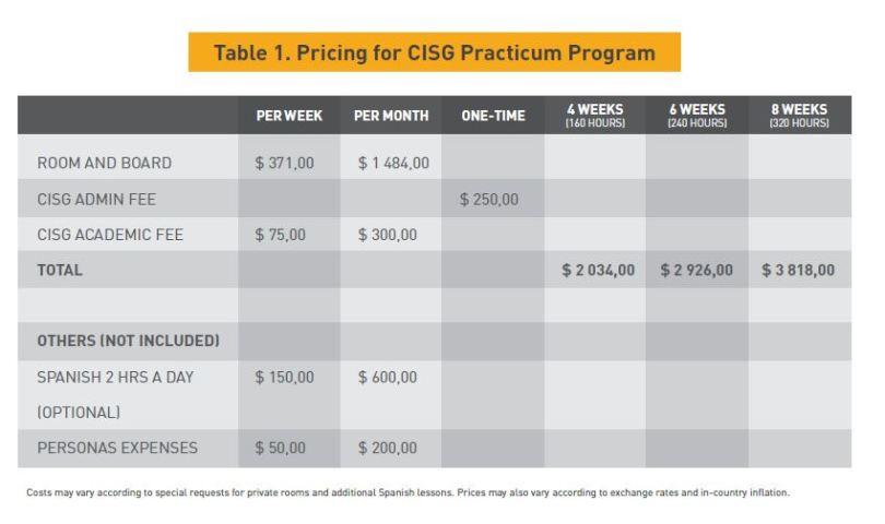 cisg pricing